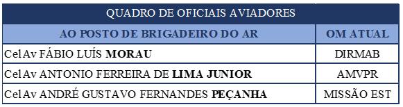 ESCOLHA DE OFICIAL-GENERAL